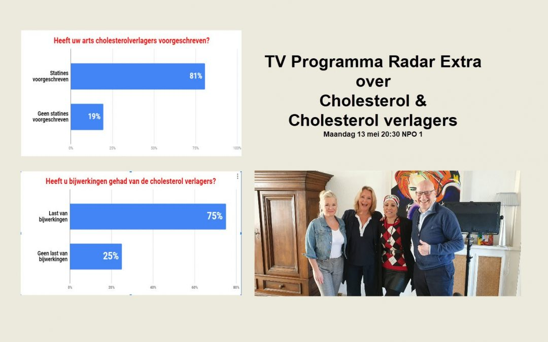 TV programma Radar over cholesterol en cholesterolverlagers