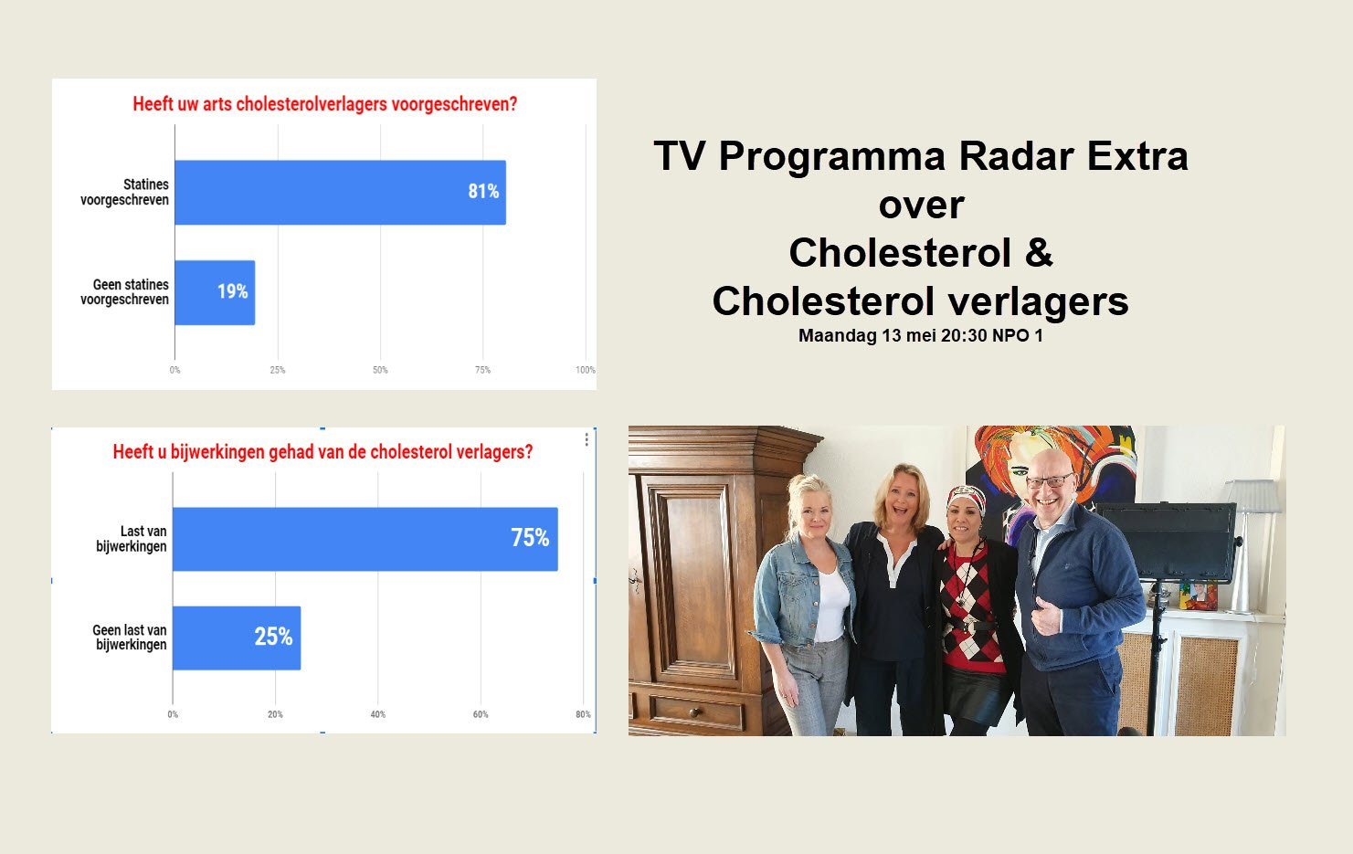 TV programma Radar bijwerkingen Cholesterolverlagers