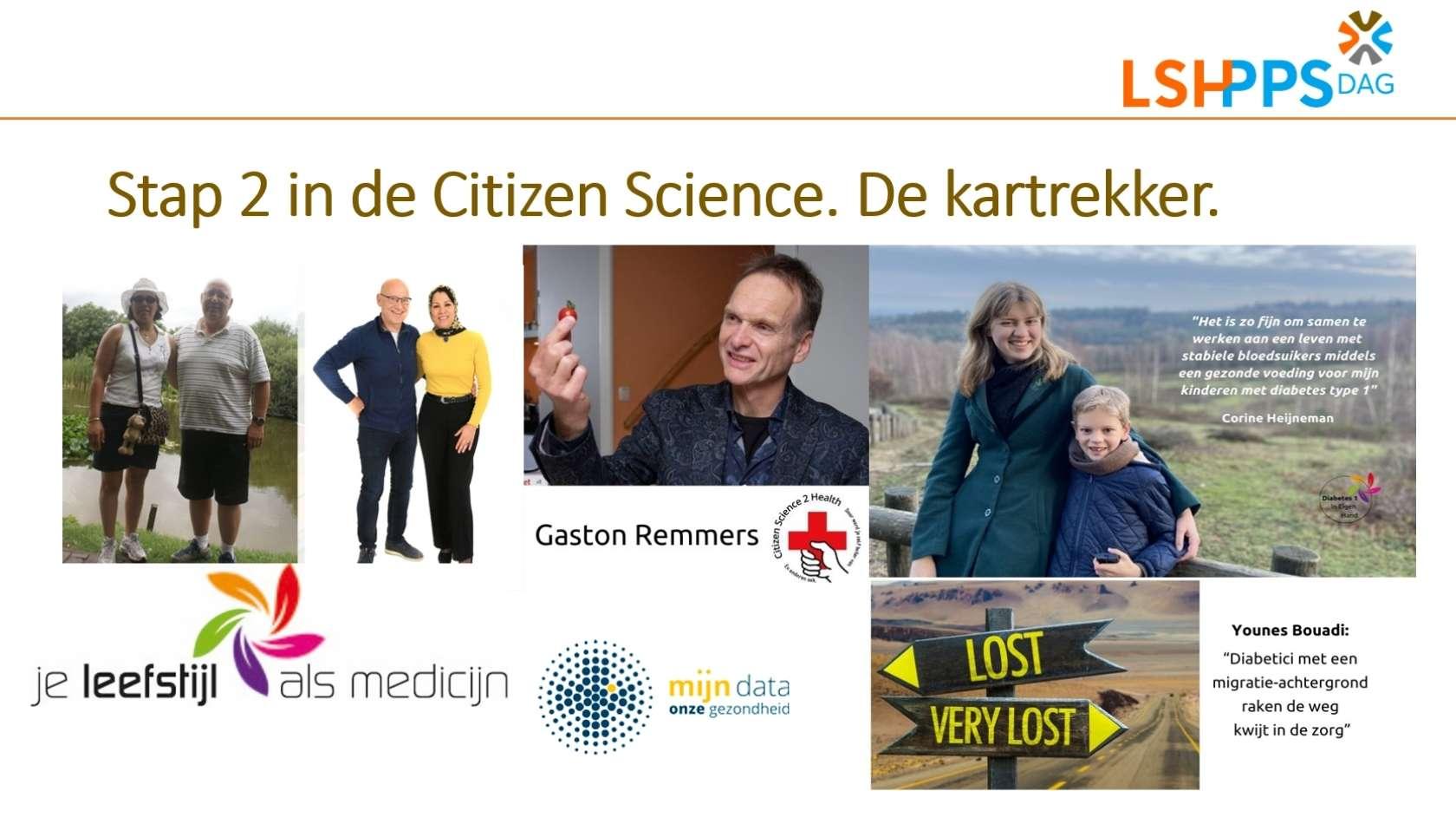 Citizen Science de kartrekker