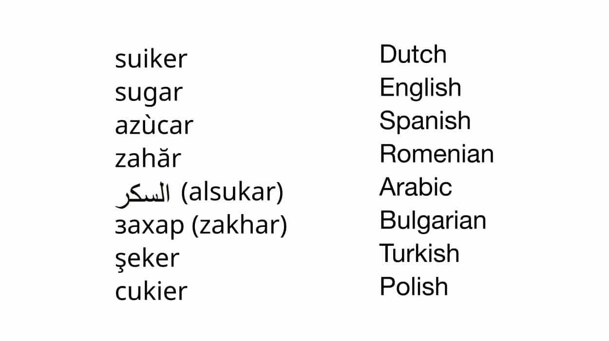 Suiker in meerdere talen Suikerhuis